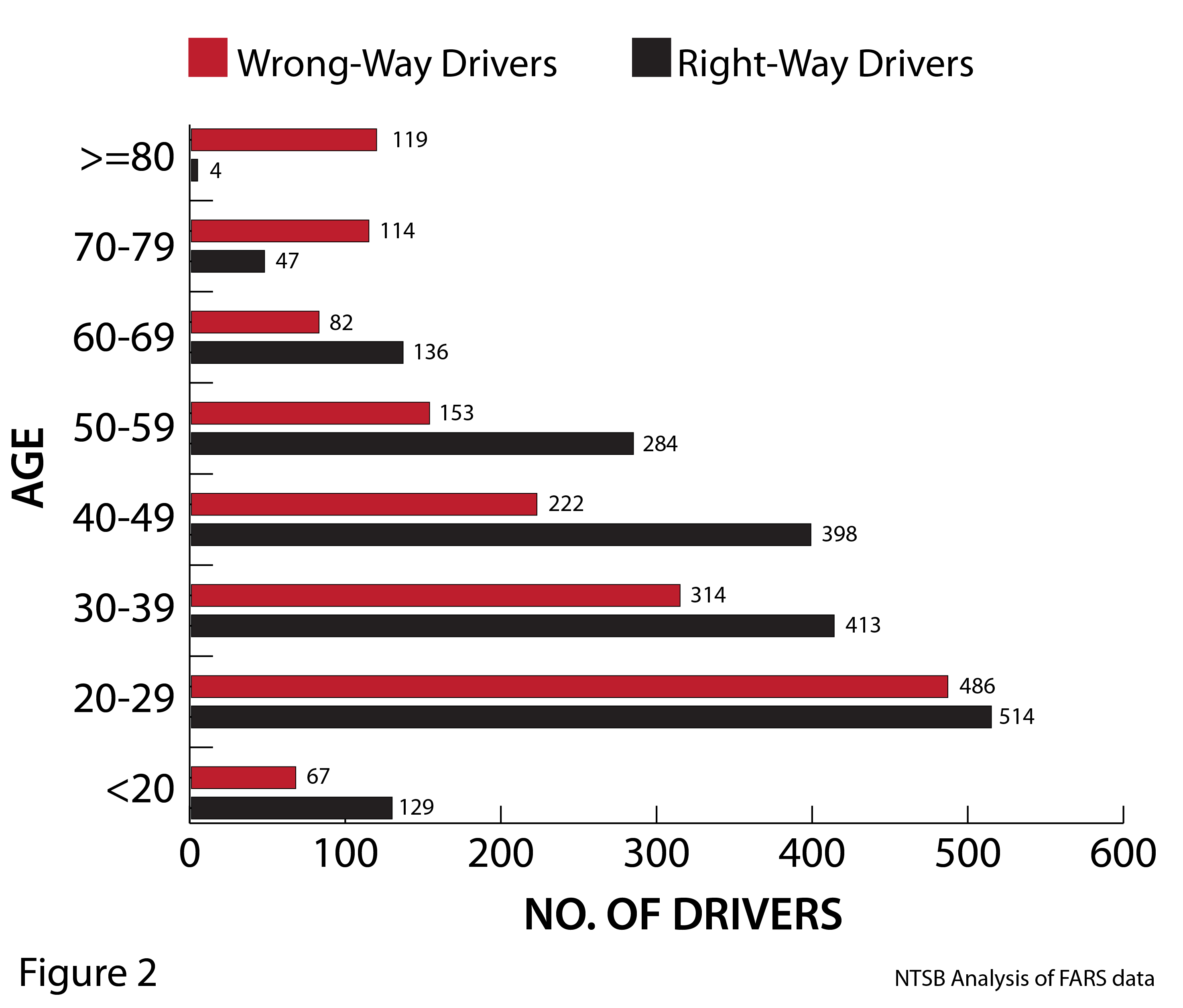 Wrong Way Graph_Figure 2-2.png